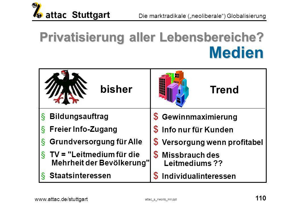Privatisierung aller Lebensbereiche Medien
