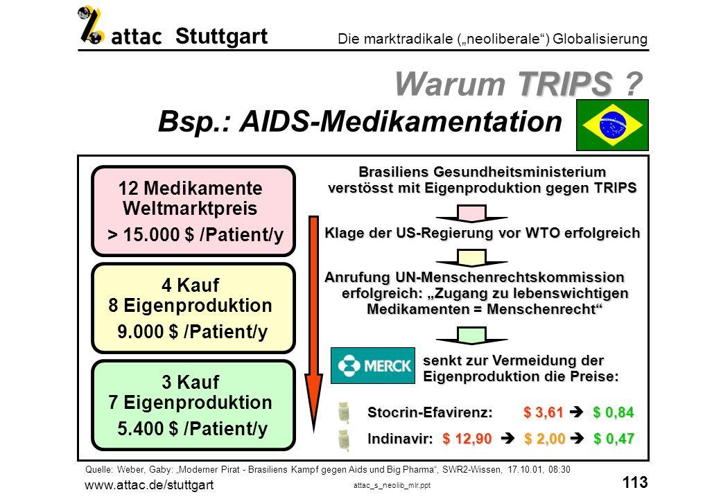 Warum TRIPS Bsp.: AIDS-Medikamentationmbbb