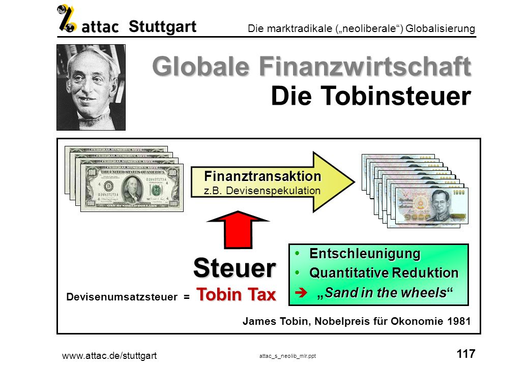 Finanztransaktion z.B. Devisenspekulation