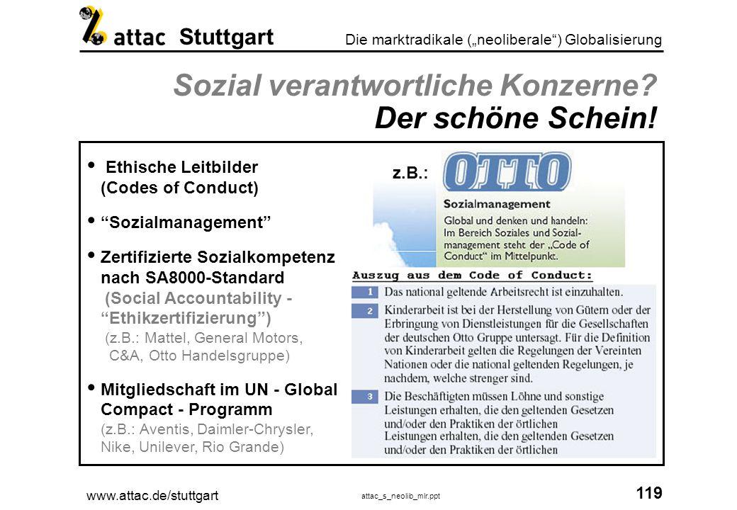 Sozial verantwortliche Konzerne Der schöne Schein!