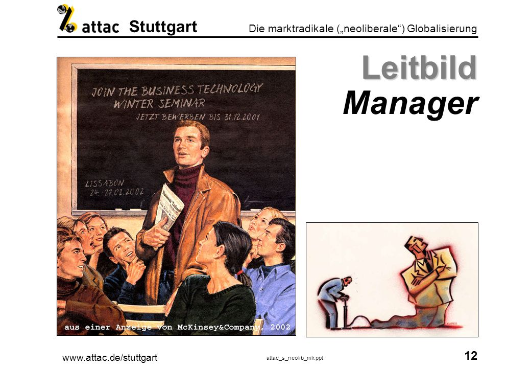 Leitbild Manager