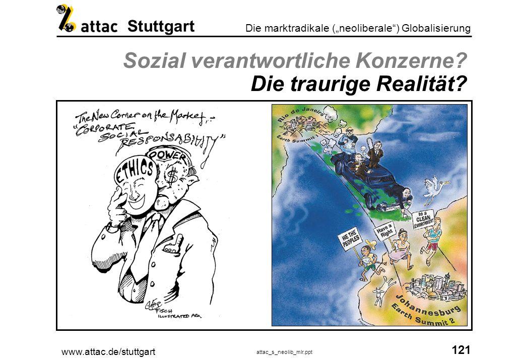 Sozial verantwortliche Konzerne Die traurige Realität