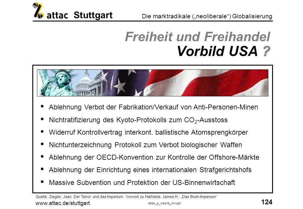 Freiheit und Freihandel Vorbild USA