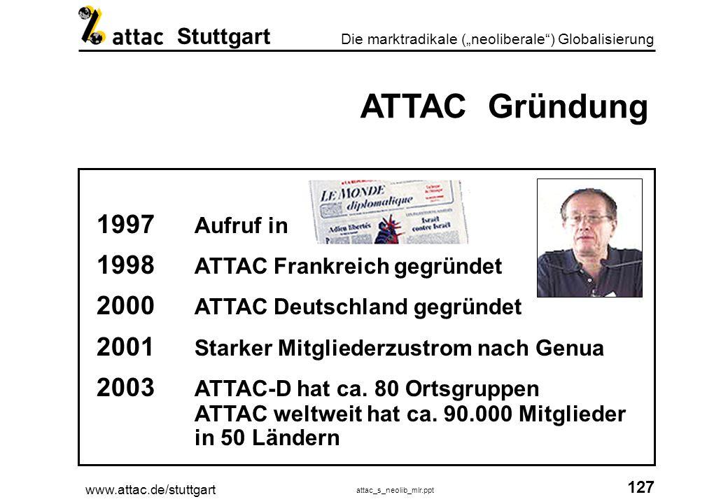ATTAC Gründung 1997 Aufruf in 1998 ATTAC Frankreich gegründet