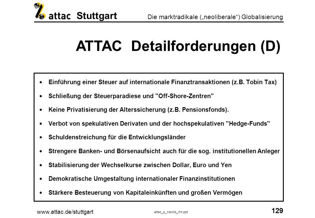 ATTAC Detailforderungen (D)