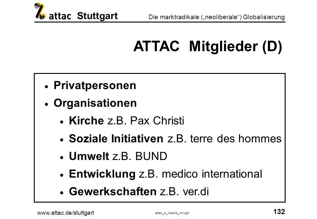 ATTAC Mitglieder (D) Privatpersonen Organisationen