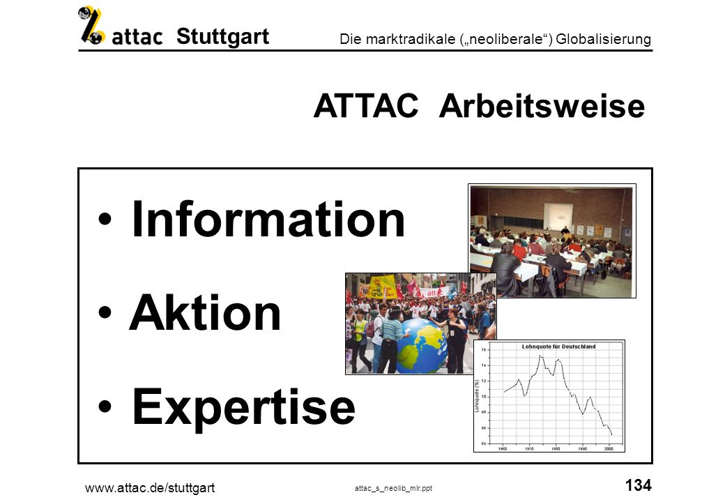 ATTAC Arbeitsweise Information Aktion Expertise
