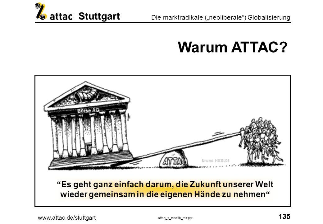 Warum ATTAC.