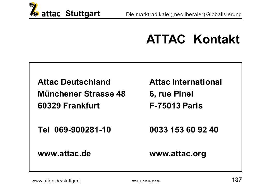 ATTAC Kontakt Attac Deutschland Münchener Strasse 48 60329 Frankfurt