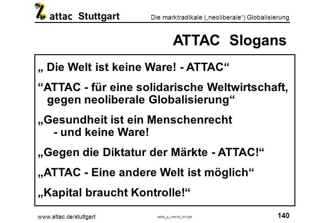 """ATTAC Slogans """" Die Welt ist keine Ware! - ATTAC"""