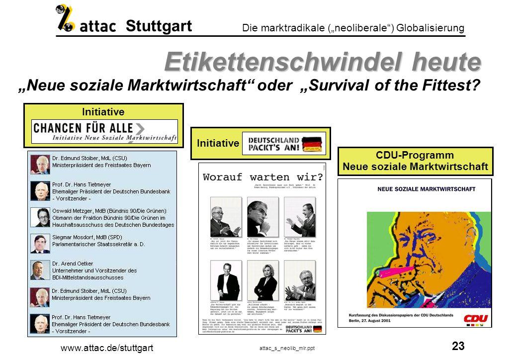 CDU-Programm Neue soziale Marktwirtschaft