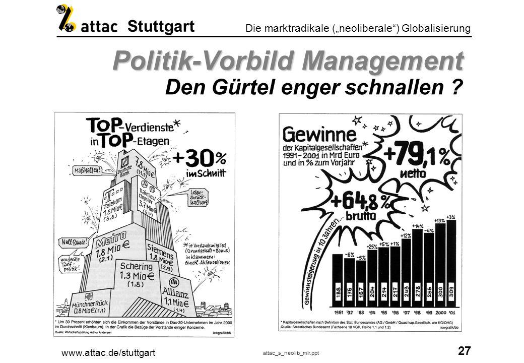 Politik-Vorbild Management Den Gürtel enger schnallen