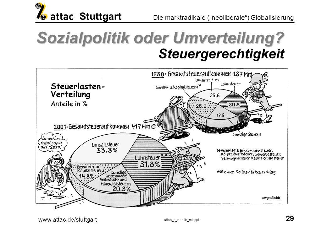 Sozialpolitik oder Umverteilung Steuergerechtigkeit