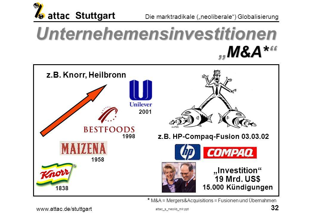 """Unternehemensinvestitionen """"M&A*"""