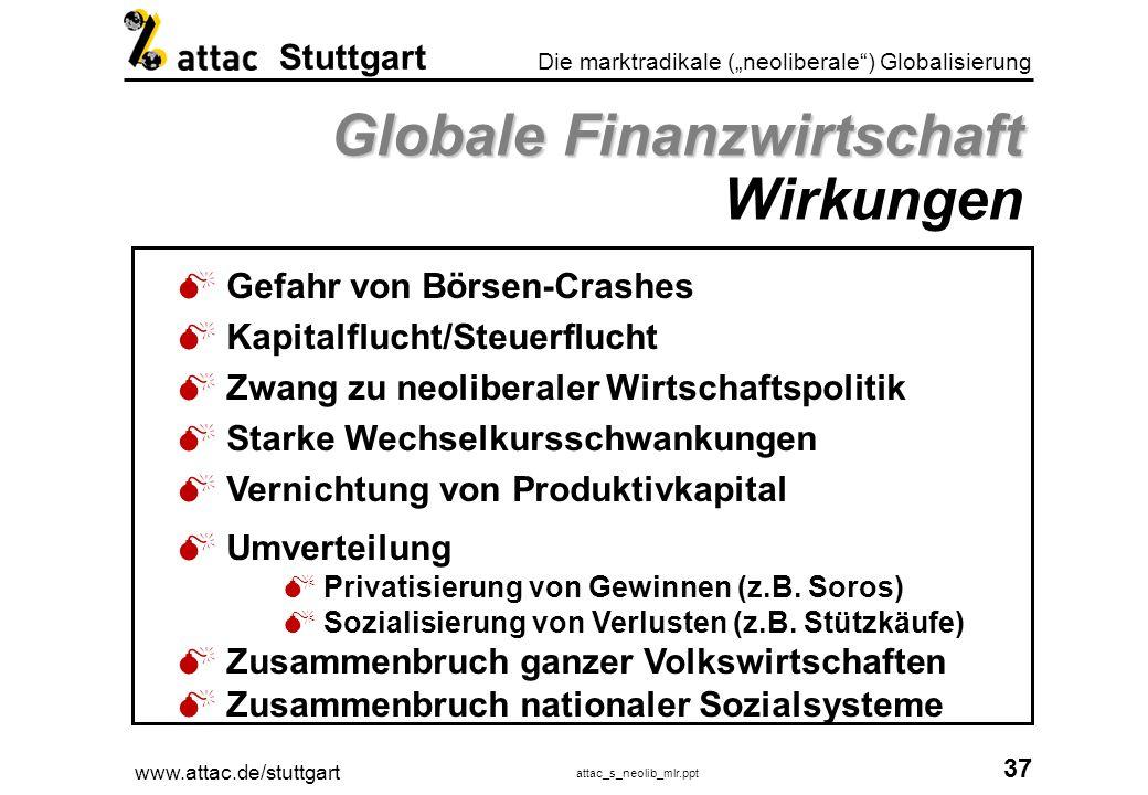 Globale Finanzwirtschaft Wirkungen