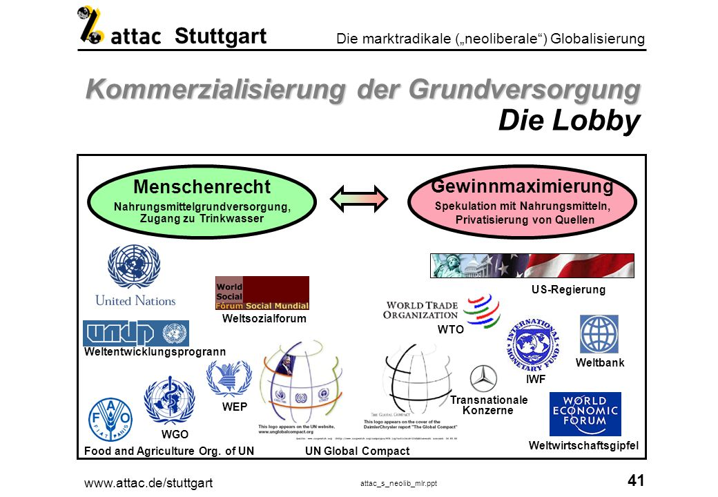 Kommerzialisierung der Grundversorgung Die Lobby