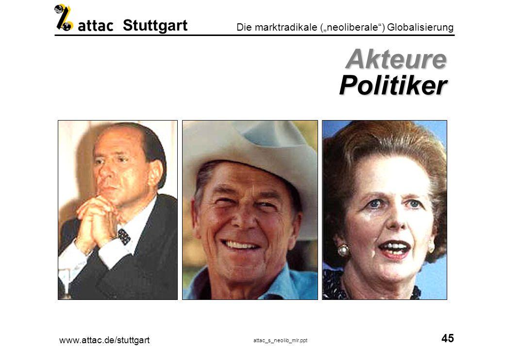 Akteure Politiker