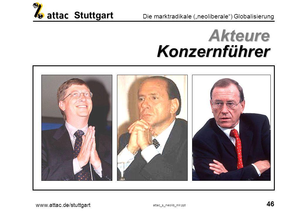 Akteure Konzernführer