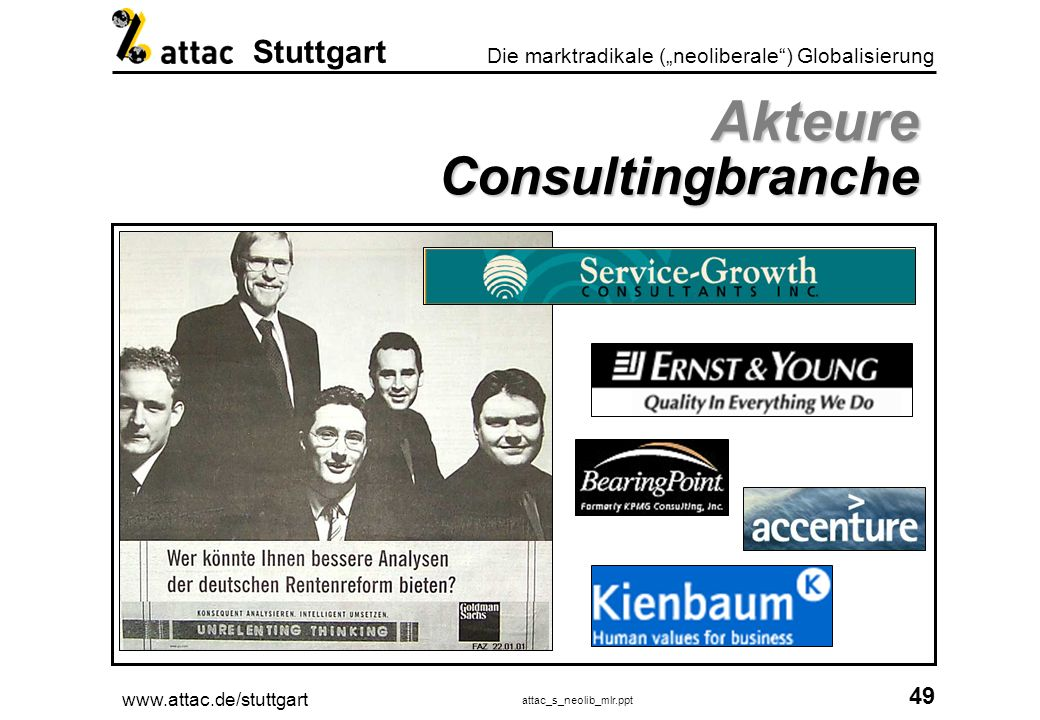 Akteure Consultingbranche