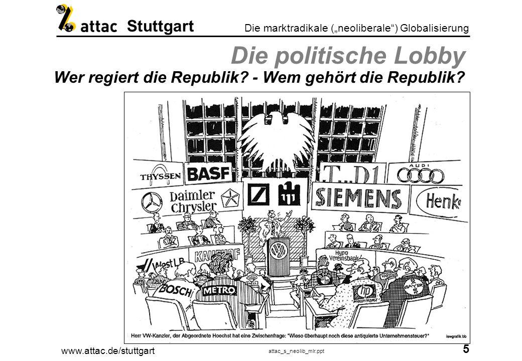 Die politische Lobby Wer regiert die Republik