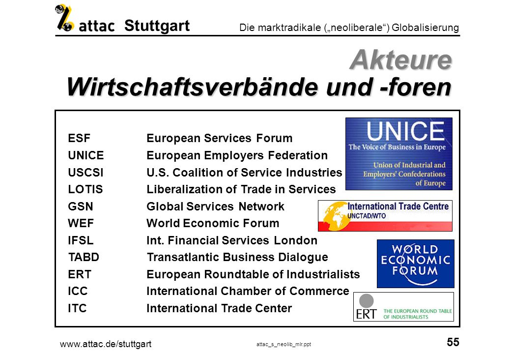 Akteure Wirtschaftsverbände und -foren