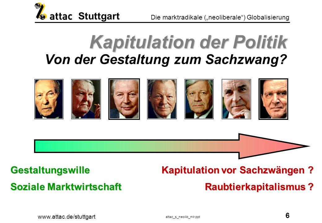 Kapitulation der Politik Von der Gestaltung zum Sachzwang