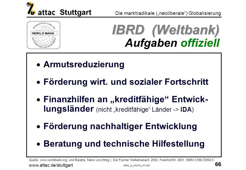 IBRD (Weltbank) Aufgaben offiziell