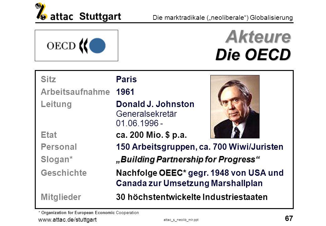 Akteure Die OECD Sitz Paris Arbeitsaufnahme 1961
