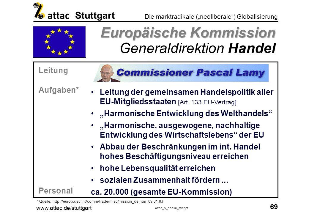 Europäische Kommission Generaldirektion Handel