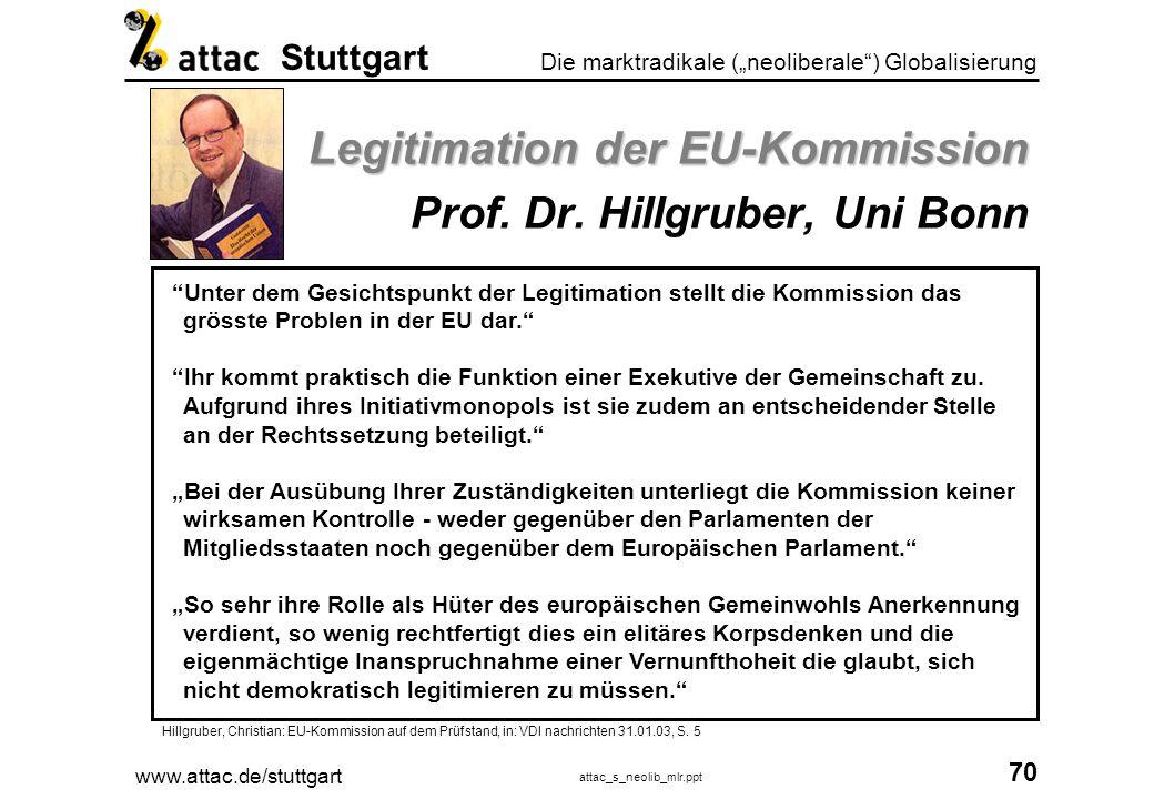 Legitimation der EU-Kommission Prof. Dr. Hillgruber, Uni Bonn
