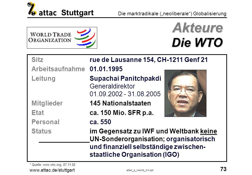 Akteure Die WTO Sitz rue de Lausanne 154, CH-1211 Genf 21