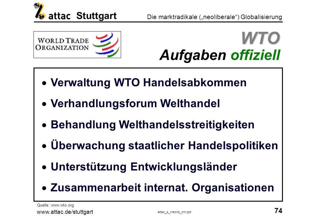 WTO Aufgaben offiziell
