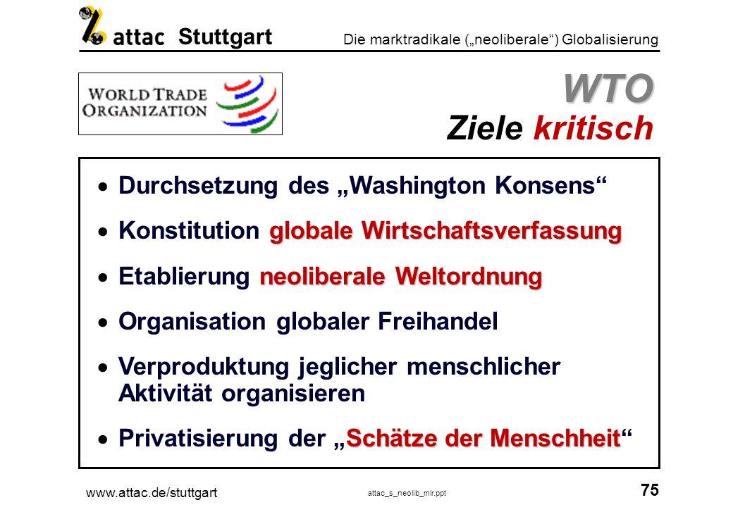 """WTO Ziele kritisch Durchsetzung des """"Washington Konsens"""