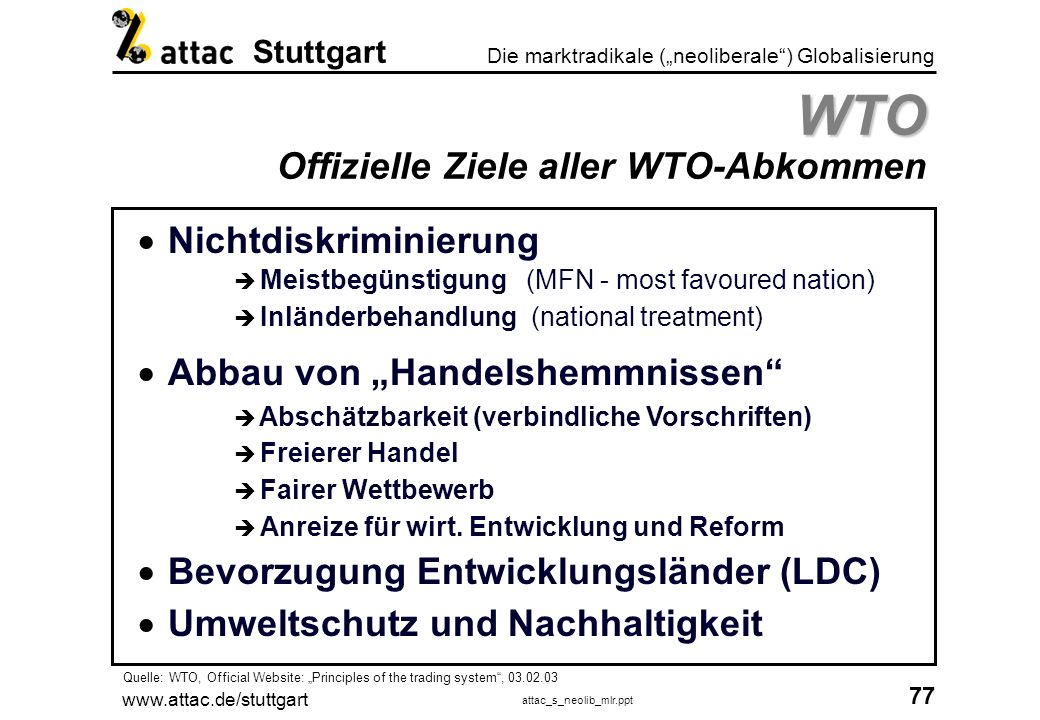 WTO Offizielle Ziele aller WTO-Abkommen