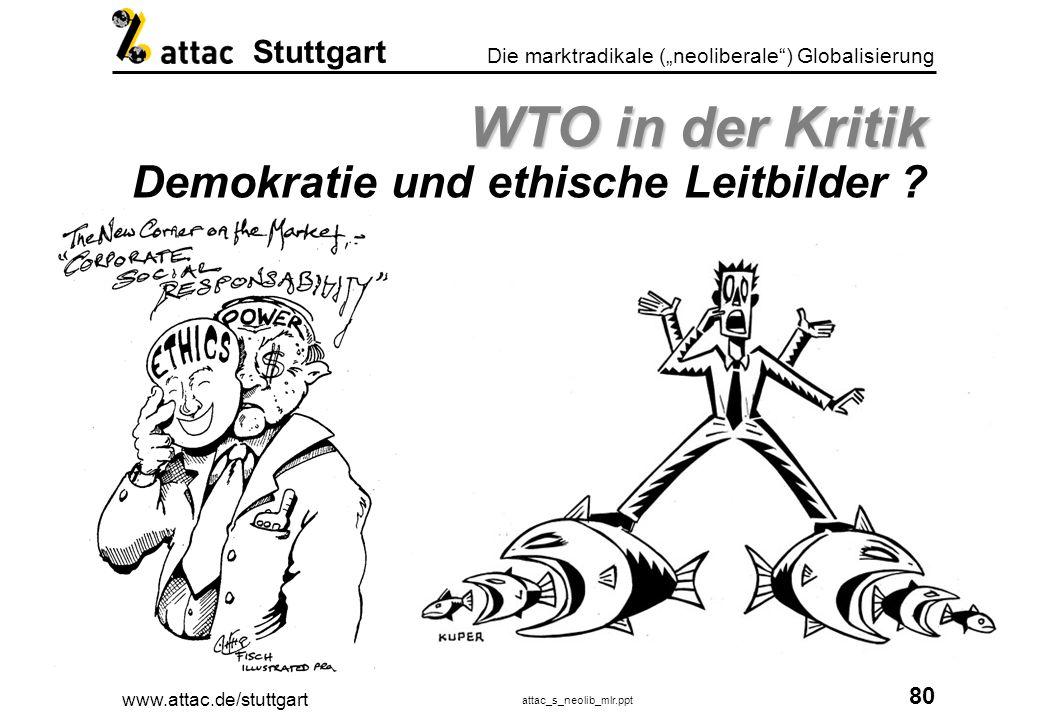 WTO in der Kritik Demokratie und ethische Leitbilder