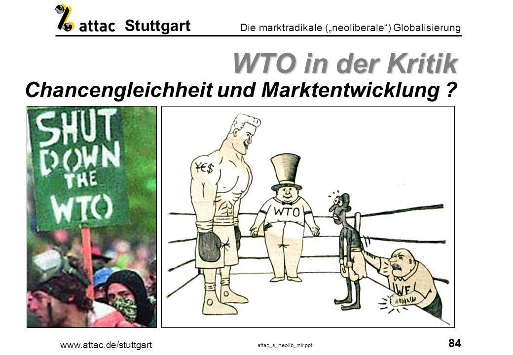 WTO in der Kritik Chancengleichheit und Marktentwicklung