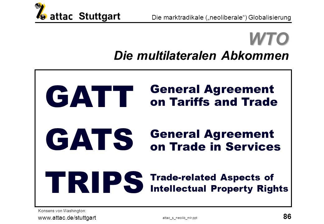 WTO Die multilateralen Abkommen