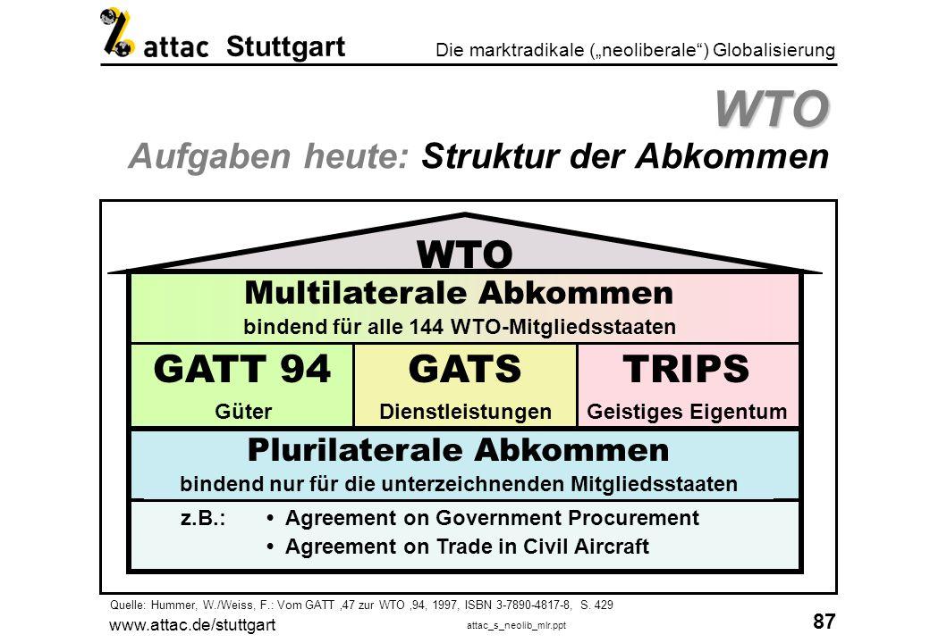 WTO Aufgaben heute: Struktur der Abkommen