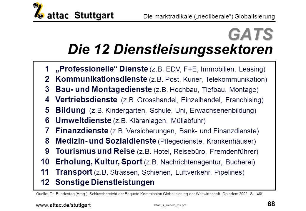 GATS Die 12 Dienstleisungssektoren