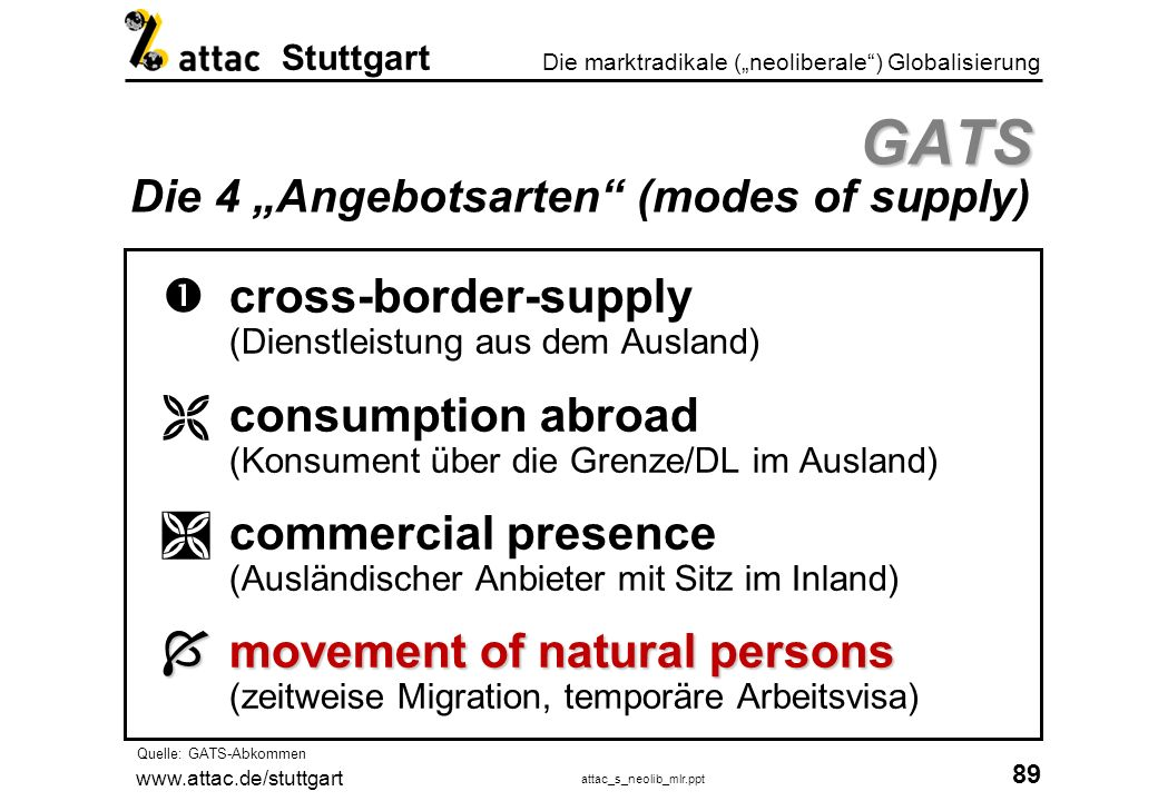 "GATS Die 4 ""Angebotsarten (modes of supply)"