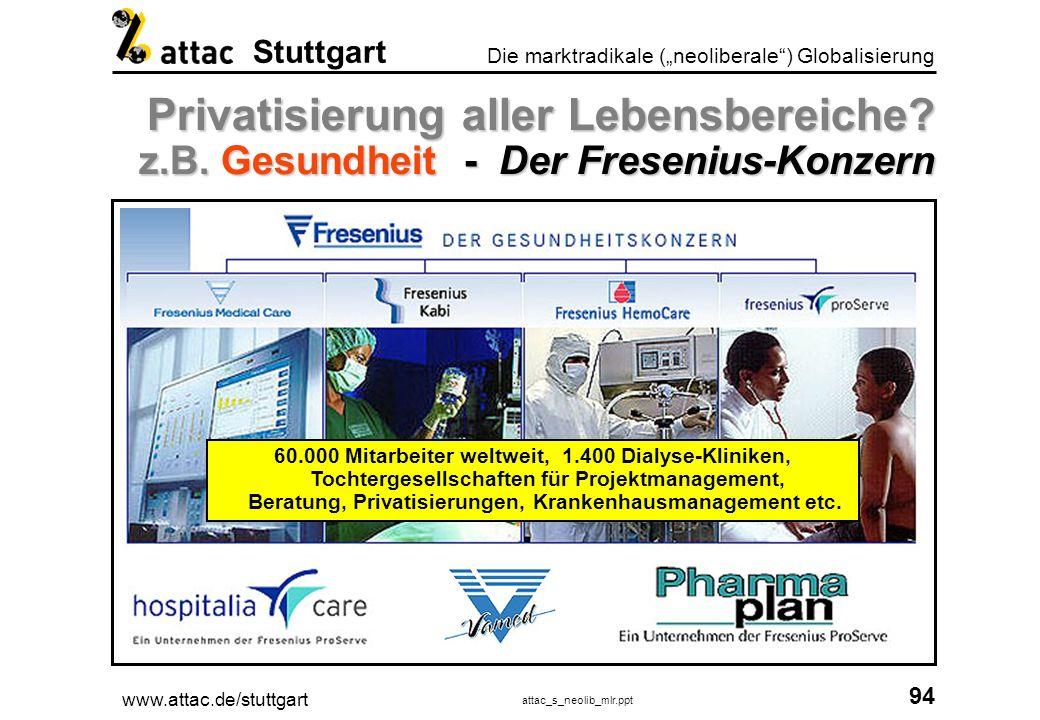 Privatisierung aller Lebensbereiche. z. B