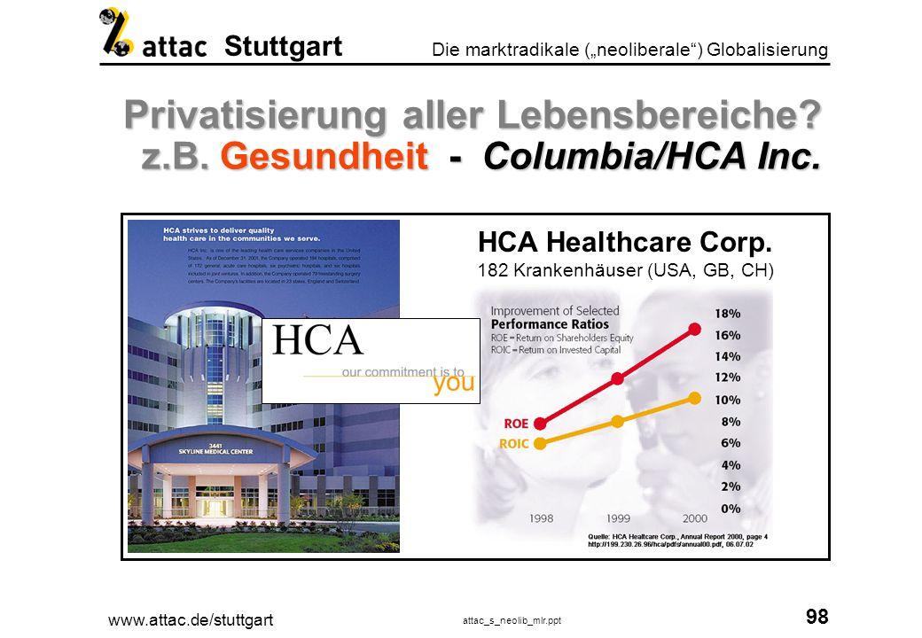 HCA Healthcare Corp. 182 Krankenhäuser (USA, GB, CH)