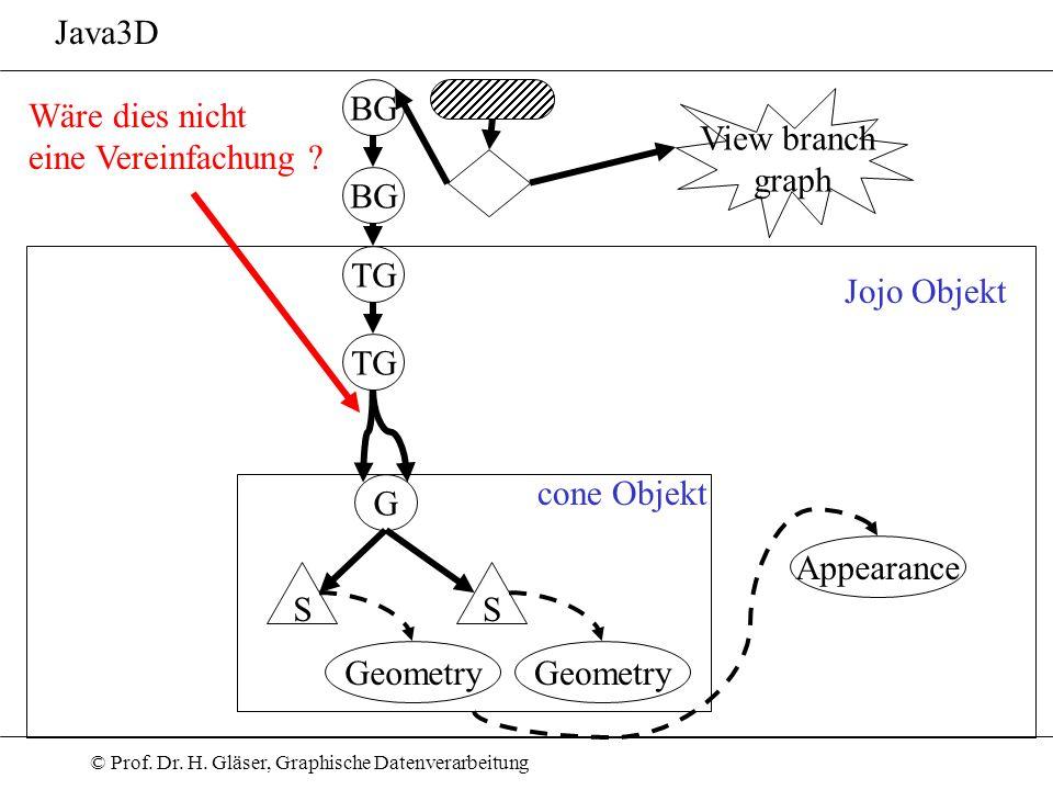 Java3D BG. Wäre dies nicht. eine Vereinfachung View branch. graph. BG. TG. Jojo Objekt. TG.
