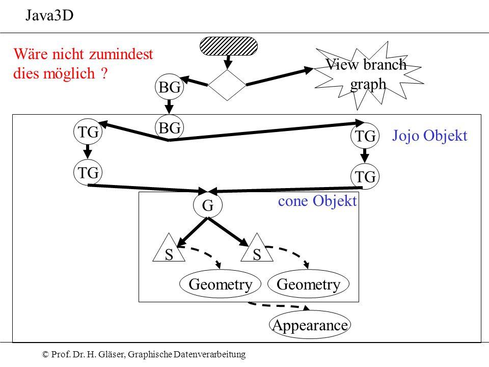 Java3D Wäre nicht zumindest. dies möglich View branch. graph. BG. BG. TG. TG. Jojo Objekt.