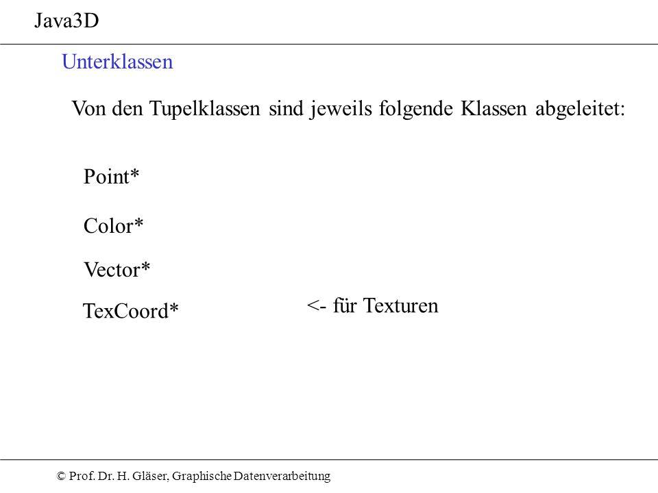Java3D Unterklassen. Von den Tupelklassen sind jeweils folgende Klassen abgeleitet: Point* Color*