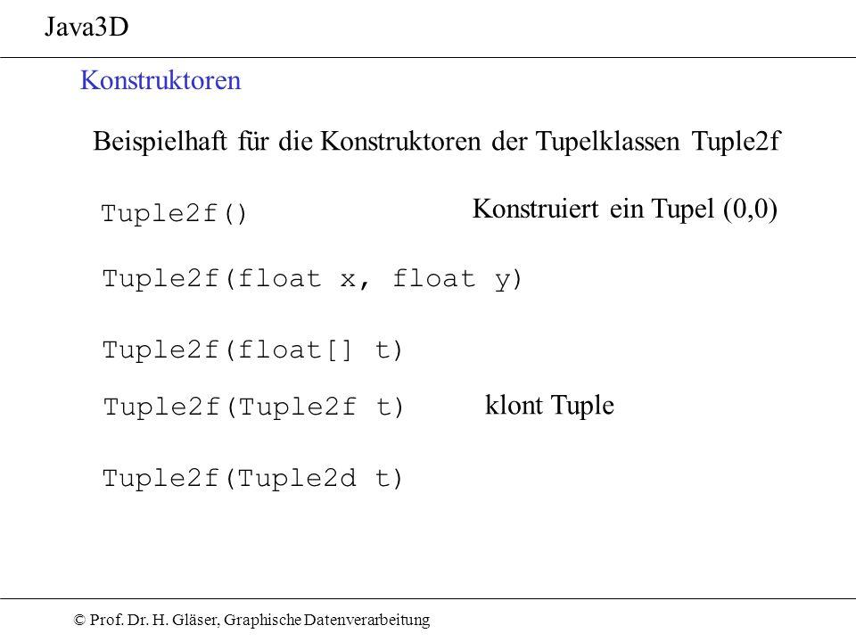 Java3D Konstruktoren. Beispielhaft für die Konstruktoren der Tupelklassen Tuple2f. Konstruiert ein Tupel (0,0)