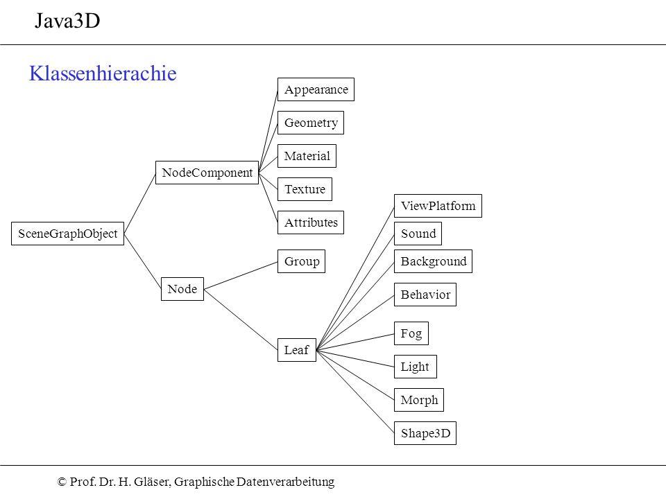 Java3D Klassenhierachie Appearance Geometry Material NodeComponent