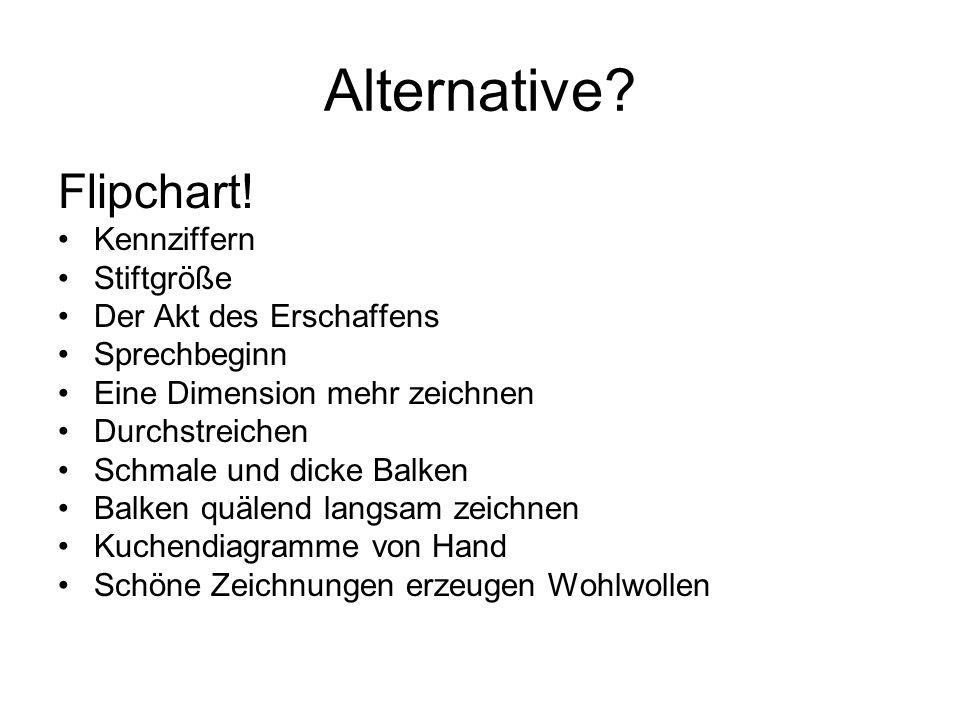 Alternative Flipchart! Kennziffern Stiftgröße Der Akt des Erschaffens