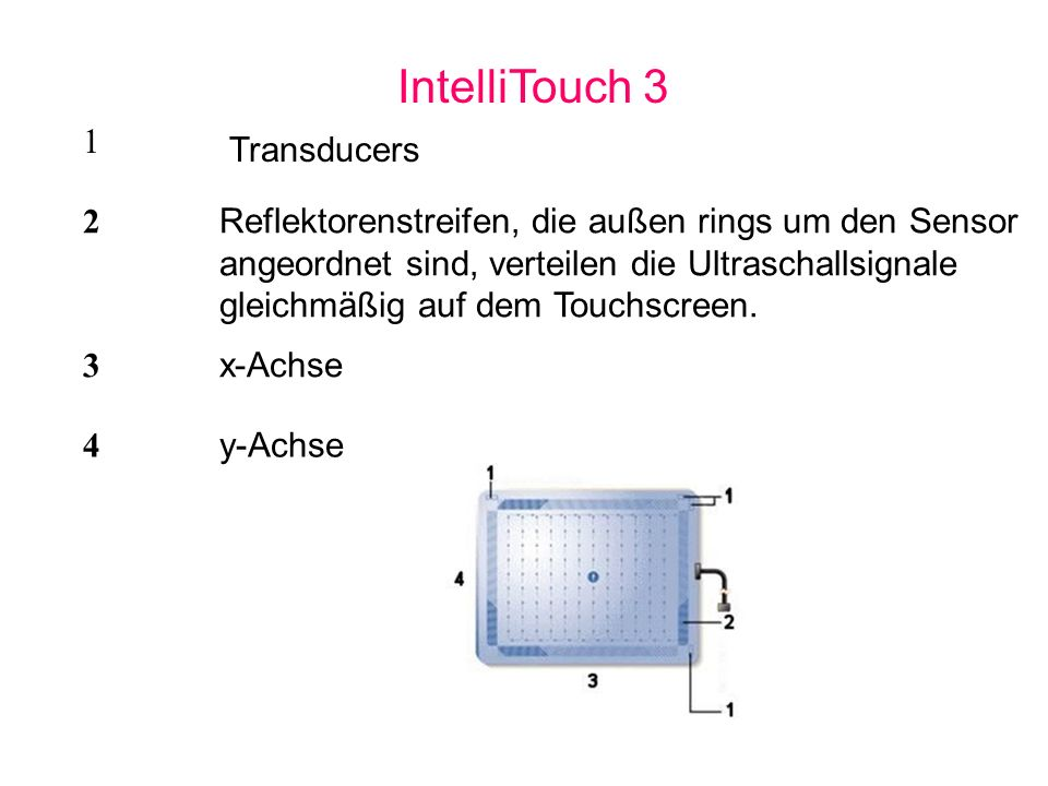 IntelliTouch 3 1. 2.