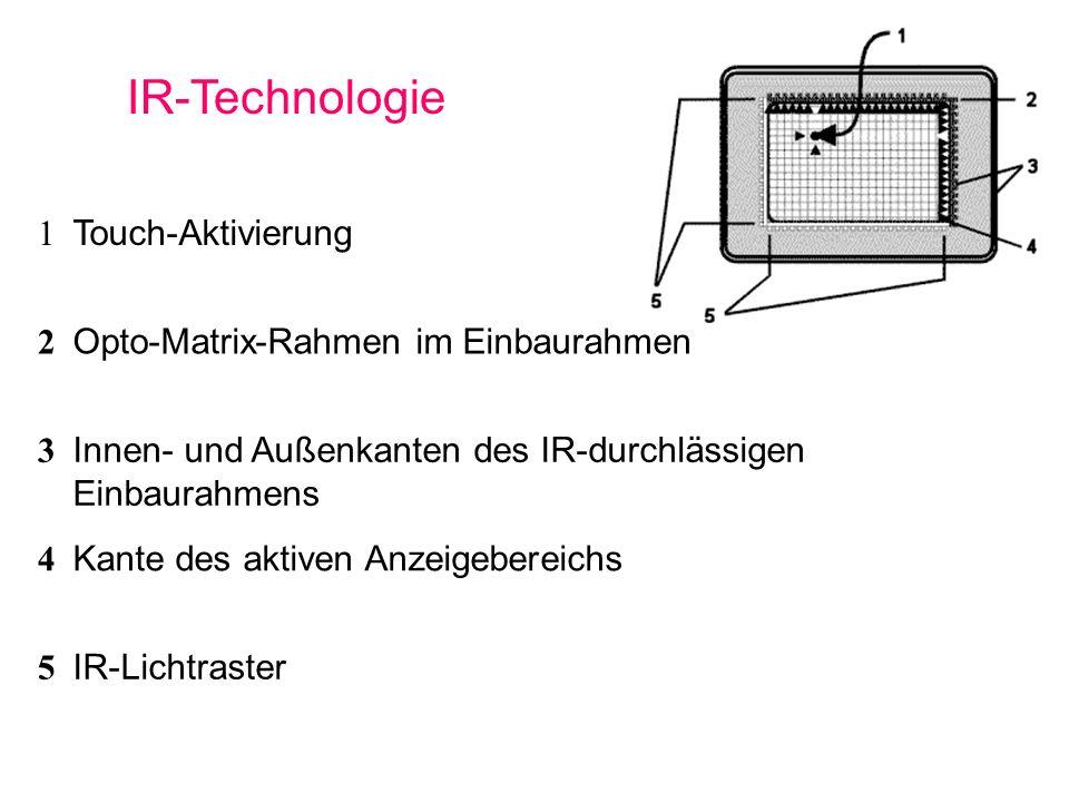 IR-Technologie 1 Touch-Aktivierung 2